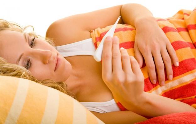 Basal Kroppstemperatur metoden BBT